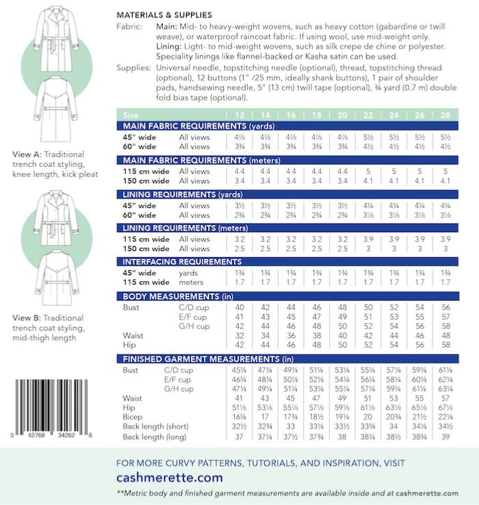 Chilton Trench Coat Pattern By Cashmerette